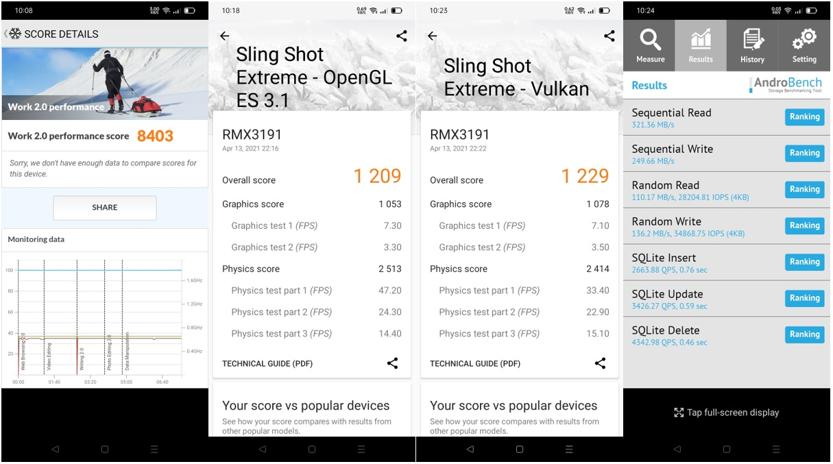 realme C25 Benchmarks - PCMark, 3DMark and AndroBench