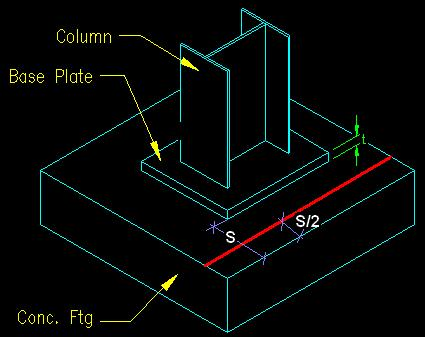 Foundation, Concrete and Earthquake Engineering: How is Critical