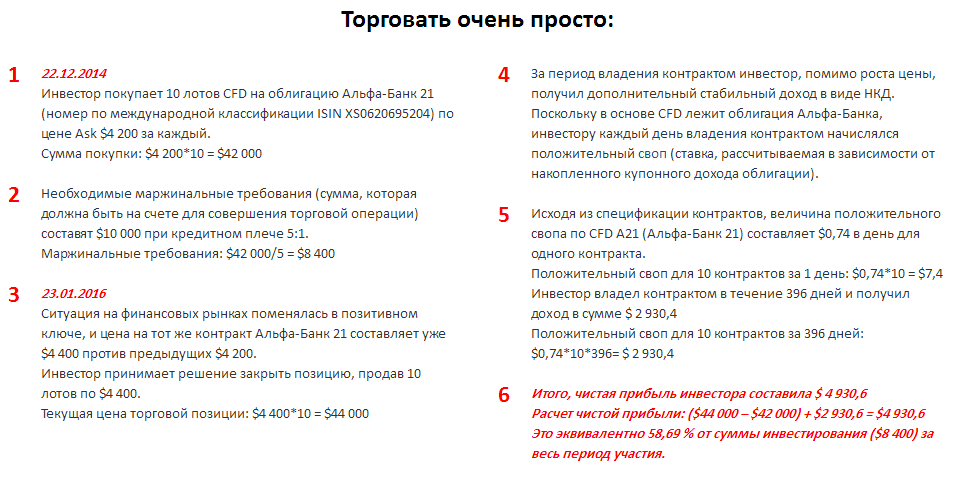Cfd на облигации альфа форекс forex-broker.ru