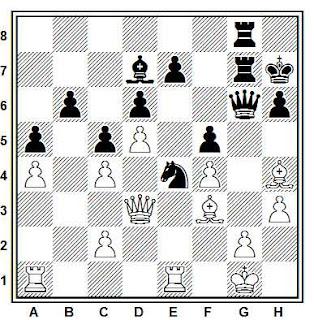 Posición de la partida de ajedrez Amirjanov - Cernischev (URSS, 1978)