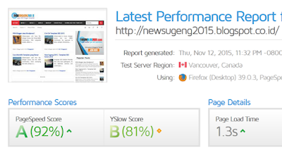 new sugeng 2015 blogger template V2 fast loading