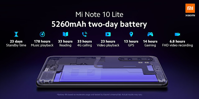 Xiaomi Mi Note 10 Lite to Released in Mid-May / Specs4