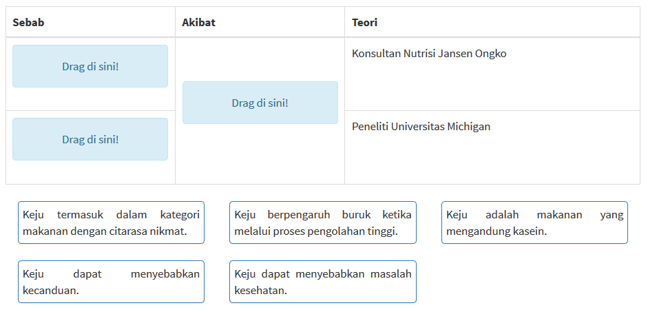 Contoh Soal AKM Literasi - Administrasi Guru