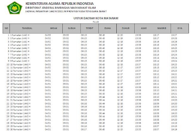 Jadwal Imsakiyah Ramadhan 1442 H Kota Mataram, Provinsi Nusa Tenggara Barat