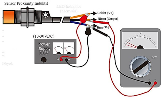 Mengukur tegangan luaran Sensor Proximity Induktif