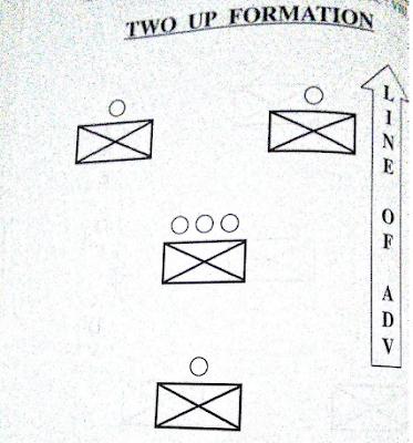 टू-उप- फार्मेशन