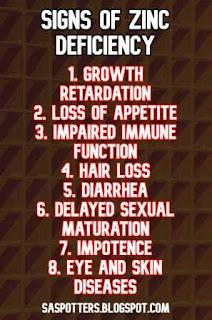 List of zinc deficiency symptoms