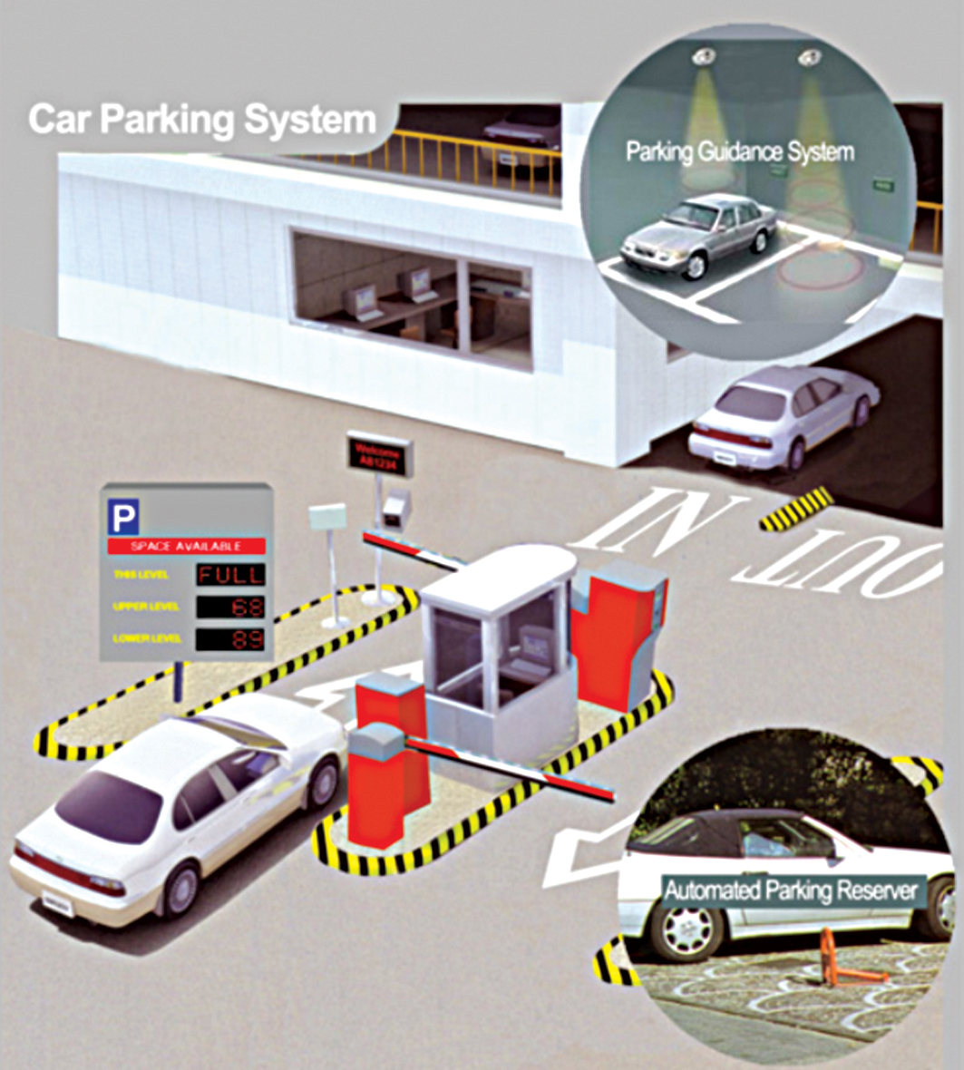 Car Park Security Devices