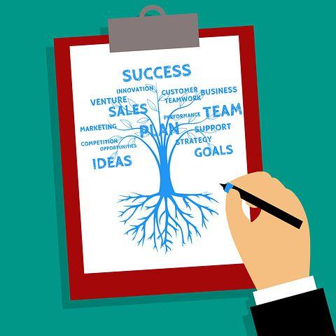Motivasi bisnis Pelajari 4 hal skill yang harus di kuasai untuk menjadi enterpreneur agar tidak gagal.