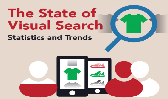 The State of Visual Search – Statistics and Trends #infographic