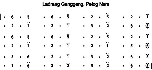 image: Ladrang Ganggeng Pelog 6