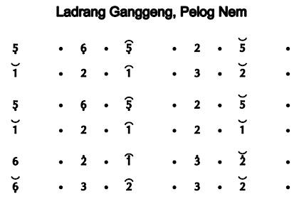 Ganggeng Pelog 6
