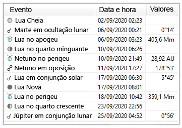 eventos astronomicos para o mes de setembro de 2020