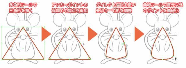 ネズミの体を描く方法