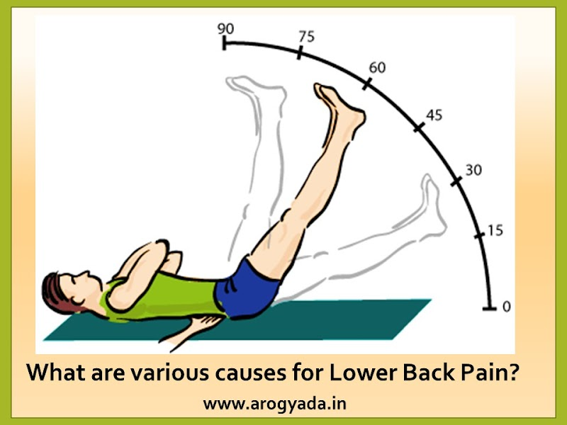 What are various causes for Lower Back Pain?