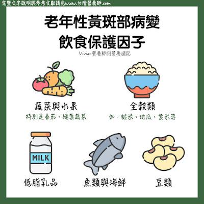 台灣營養師Vivian【圖解營養學】爸、媽、阿公、阿嬤都需要!老年性黃斑部病變「趨吉避凶」食材總覽