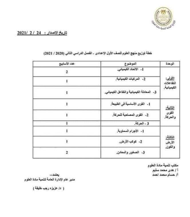 توزيع منهج الدراسات والعلوم الترم الثاني 2021 لصفوف اعدادي 1