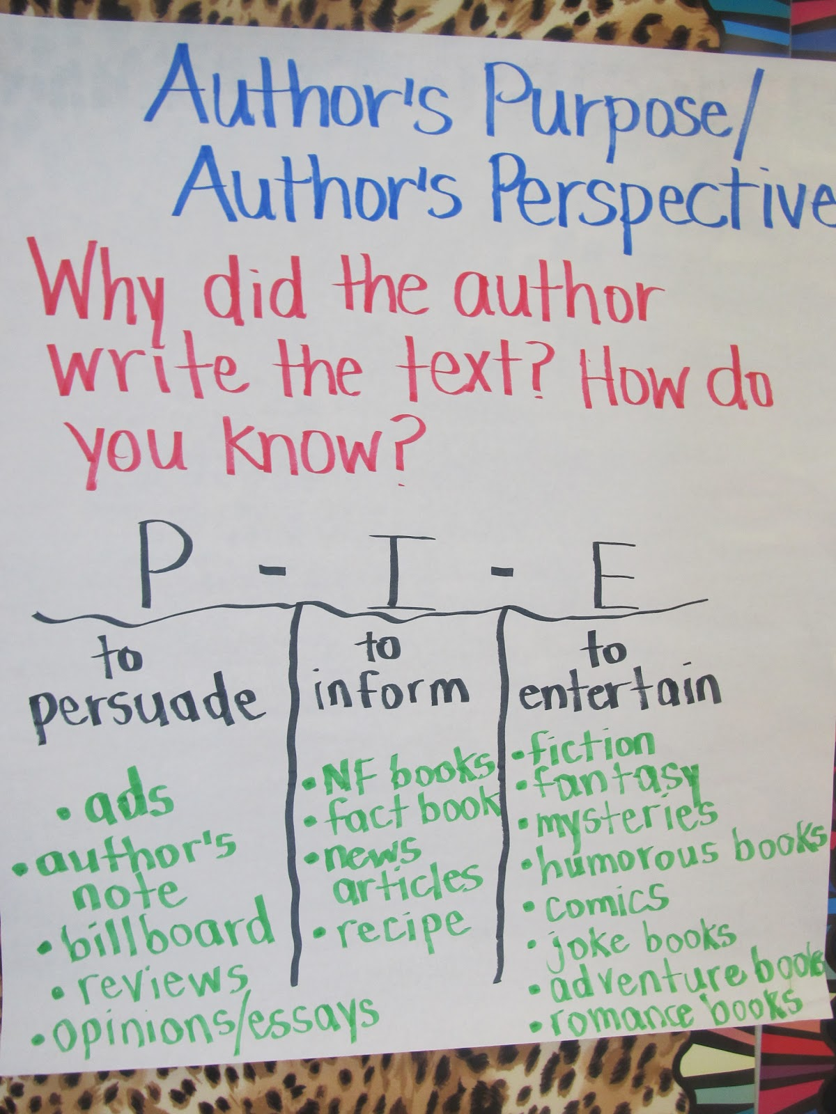 Mrs Robinson S Classroom Blog Author S Purpose