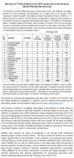 Eklavya Model school Teacher recruitment for 3479 posts