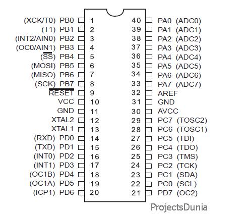 AVR Microcontroller ATmega16 - An Introduction   PROJECTSDUNIA