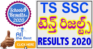 TS_SSC_Results_2020