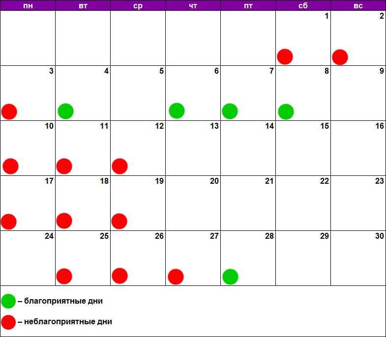 Лунный календарь пирсинга и прокалывания ушей июнь 2019