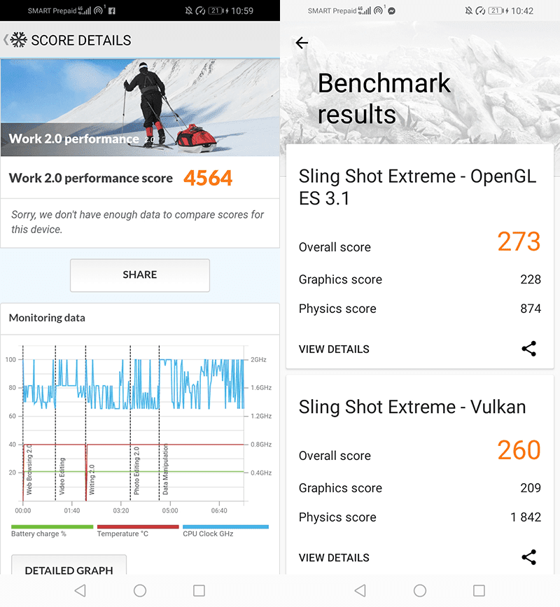 PCMark and GFXBench results