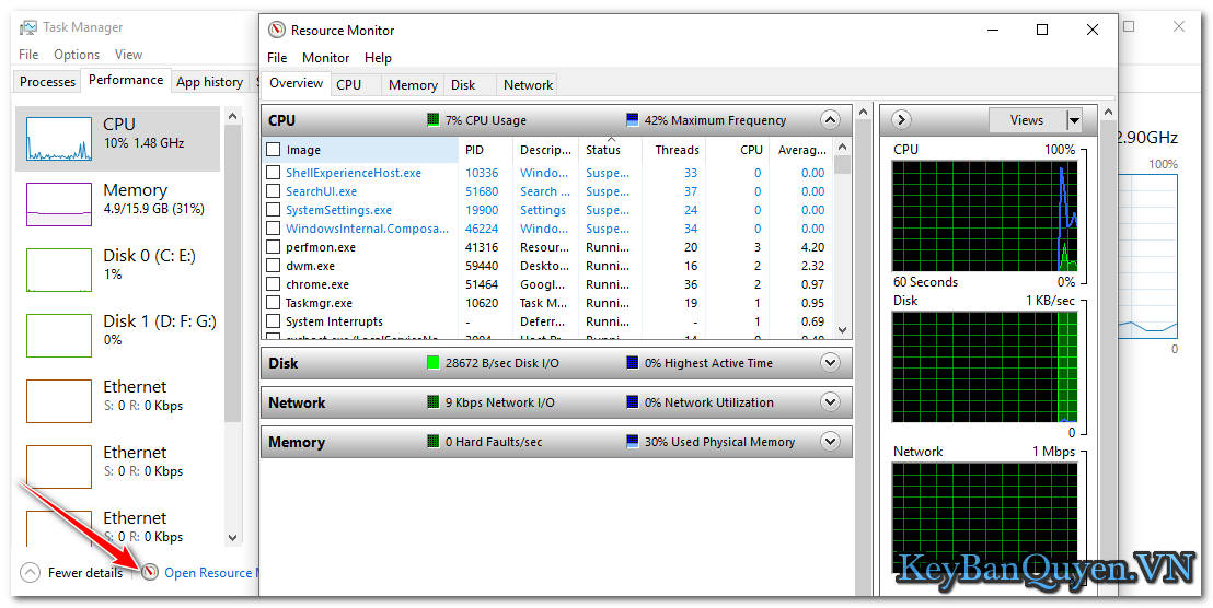Hướng dẫn về Performance trong Windows Task Manager