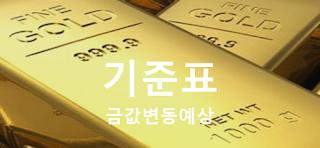 국제 금 시세 변동 예상 기준표 : 금 한 돈, 1 그람, 1 키로, 1온스, 金價 Gold price short-term forecast
