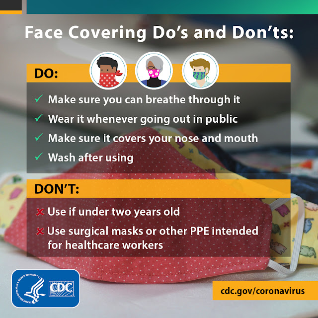 CDC Face Coverings Checklist Graphic
