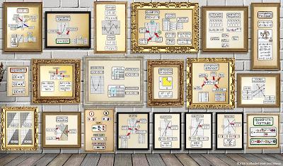 Algebra Word Wall - print and digital