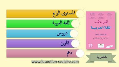 دروس وتمارين مرجع المفيد في اللغة العربية للمستوى الرابع ابتدائي وفق المنهاج المنقح