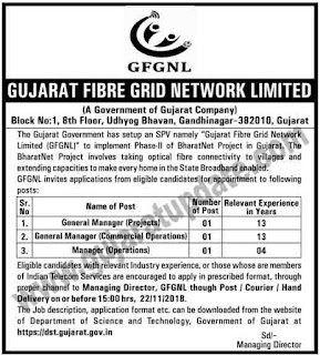 Gujarat Fibre Grid Network Limited (GFGNL)