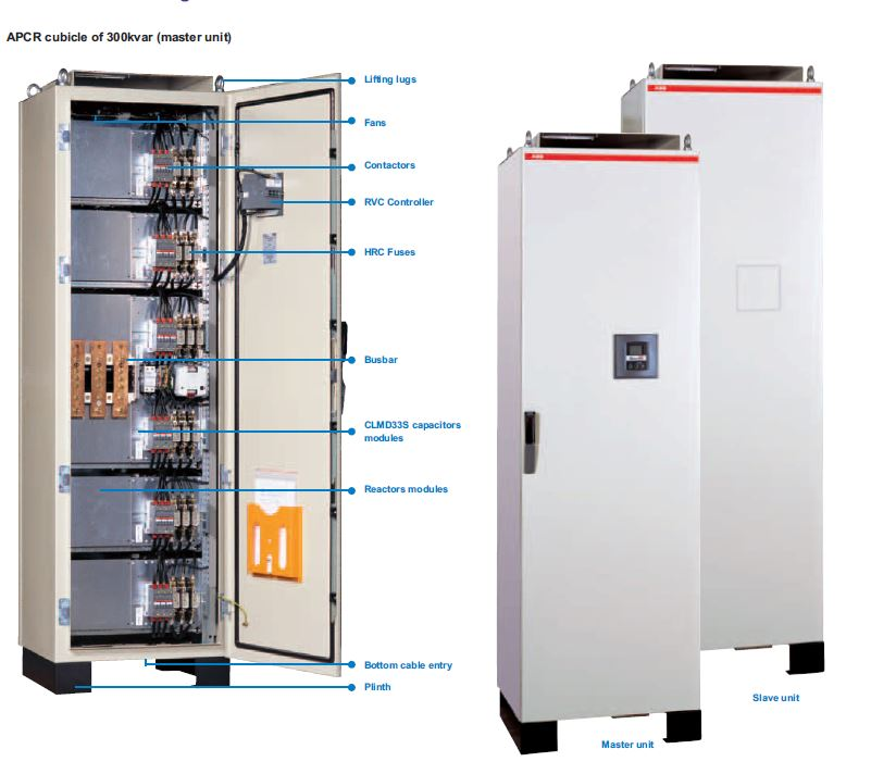 Power Factor Correction Calculations Course Electrical Knowhow