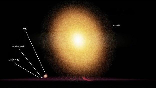 مجرة-درب-التبانة-بالنسبة-لحجم-مجرة-IC 1011