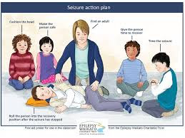 Top 13 First Aid Steps When Someone Has a Convulsive Seizure (Epilepsy ) Healthy T1ps