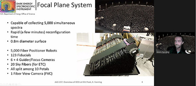 DESI Focal Plane System (Source: Kevin Fanning, 237th AAS Meeting)