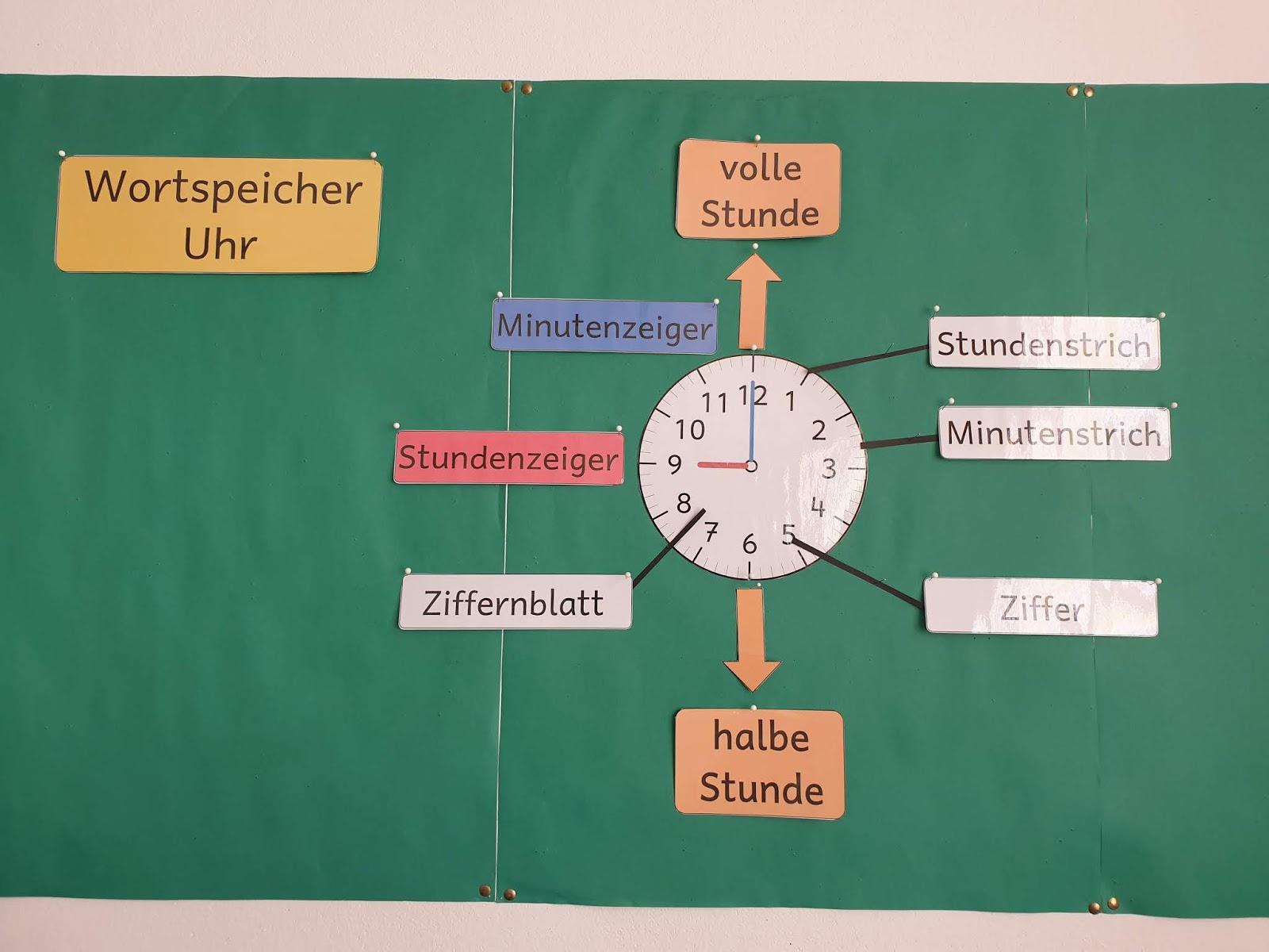 Grundschultante Wortspeicher Uhr