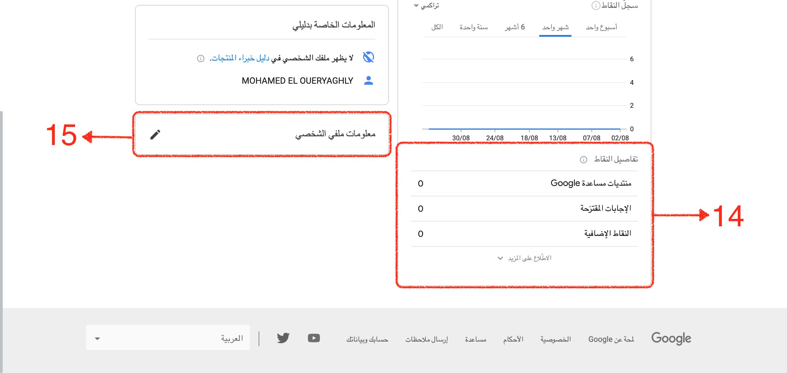 شَرْح مُكَوّنَات المِلَفّ الشّخْصِي لِخُبَرَاء مُنتَجَات Google