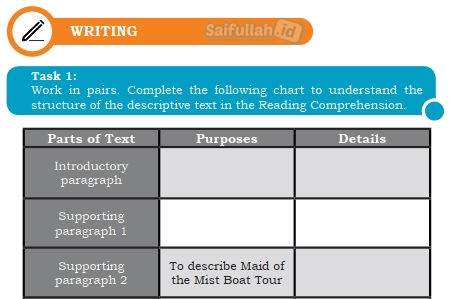 Kunci Jawaban Bahasa Inggris Chapter 5 Hal 78 (Writing) Kelas 10 SMA / SMA / MA / MAK