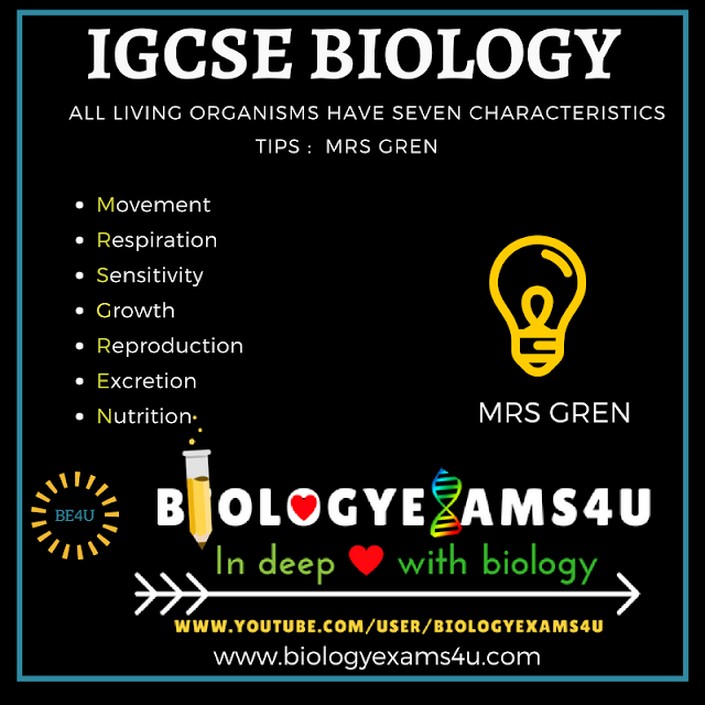 Characteristics of Living Organisms - IGCSE BIOLOGY