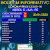 BOLETIM EPIDEMIOLÓGICO DESTA SEGUNDA-FEIRA (20/04/2020)