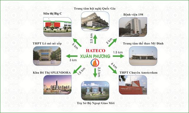 Liên kết vùng dự án Hateco Xuân Phương