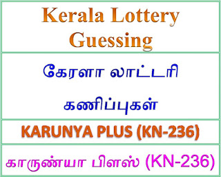 Kerala lottery guessing of KARUNYA PLUS KN-236, KARUNYA PLUS KN-236 lottery prediction, top winning numbers of KARUNYA PLUS KN-236, ABC winning numbers, ABC KARUNYA PLUS KN-236 25-10-2018 ABC winning numbers, Best four winning numbers, KARUNYA PLUS KN-236 six digit winning numbers, kerala lottery result KARUNYA PLUS KN-236, KARUNYA PLUS KN-236 lottery result today, KARUNYA PLUS lottery KN-236, kerala lottery bumper result, kerala lottery result yesterday, kerala lottery result today, kerala online lottery results, kerala lottery draw, kerala lottery results, kerala