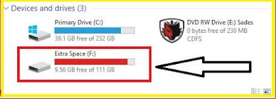Cara Mengatasi Ruang Disk C Yang Penuh Pada Laptop, cara mengatasi ruang penyimpanan yang penuh pada komputer, cara mengatasi ruang penyimpanan yang penuh pada laptop, cara membersihkan ruang penyimpanan pada laptop