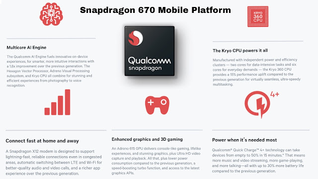 Qualcomm Snapdragon 670 Chip With AI