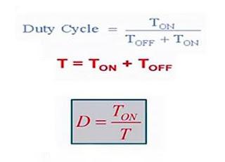 كيفية الحصول على Duty Cycle