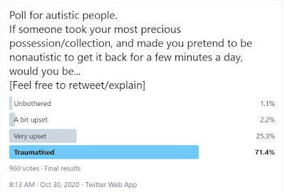 A Twitter poll result. Autistic people were asked how they would feel if someone took their most needed possessions away, to enforce them behaving normally. Most said 'traumatised'