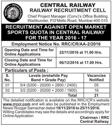 Central Railway Sports Quota Recruitment
