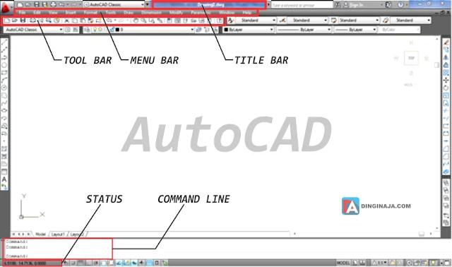 Pengenalan Tampilan dan Koordinat pada AutoCAD